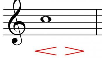 'Crescendo' un 'diminuendo' jeb tā elpo mūzika
